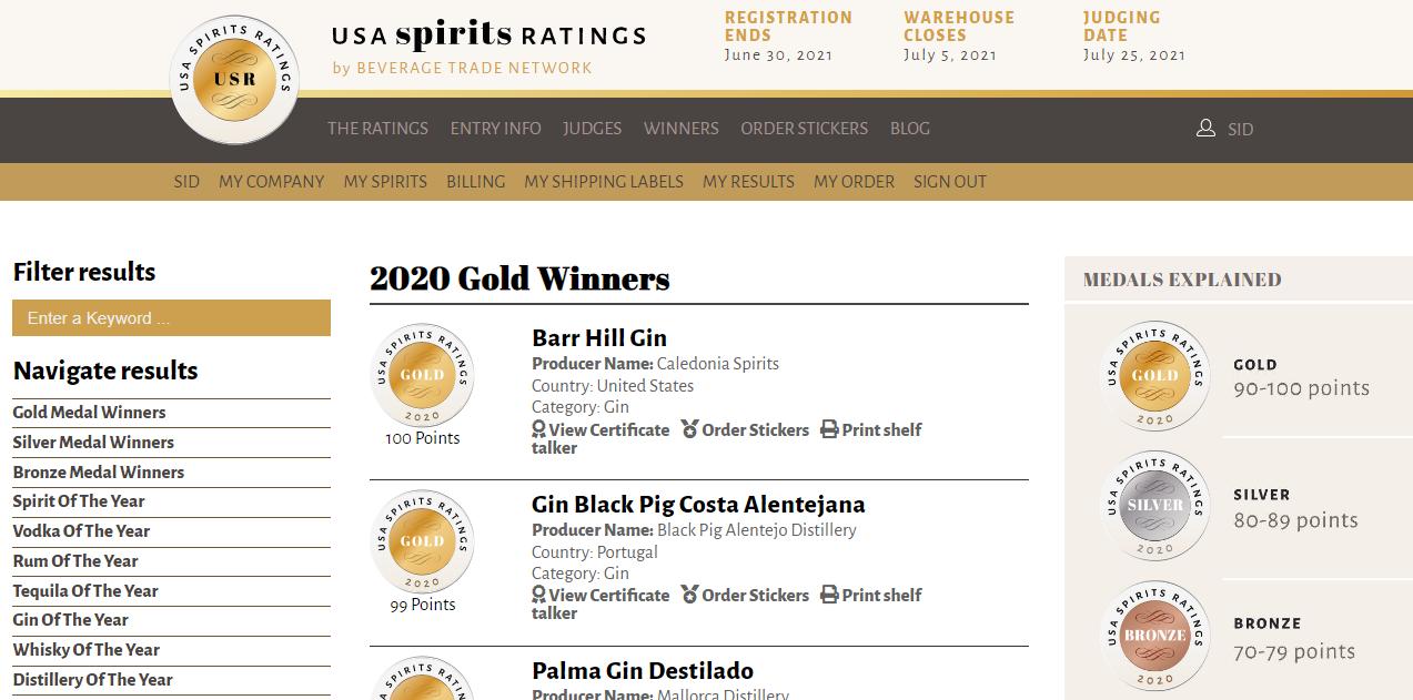 Check the 2020 USA Spirits Ratings results